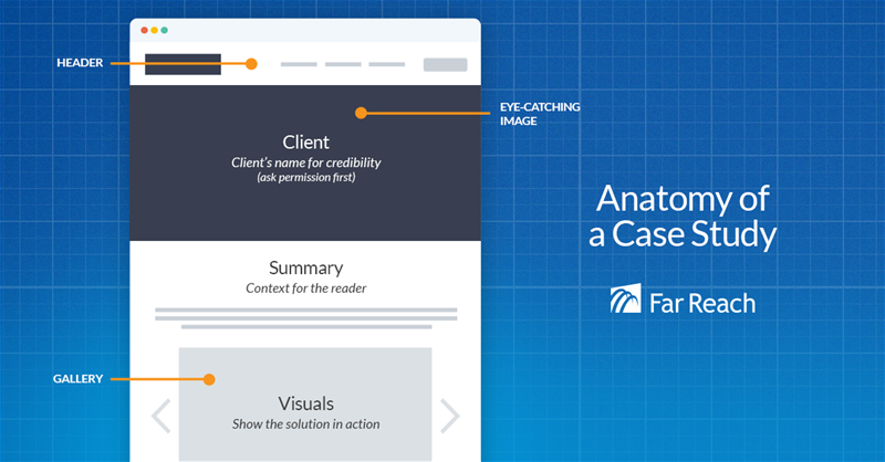 Anatomy of a Case Study - Header