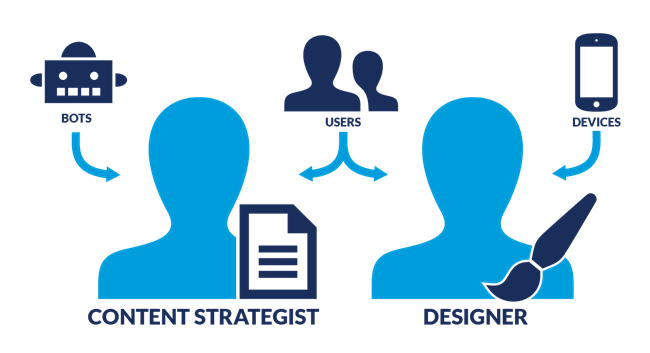 Content Strategy and Design: How to Create the Wow | Far Reach Blog