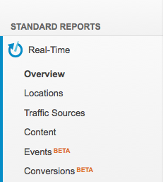 Real-time Google Analytics