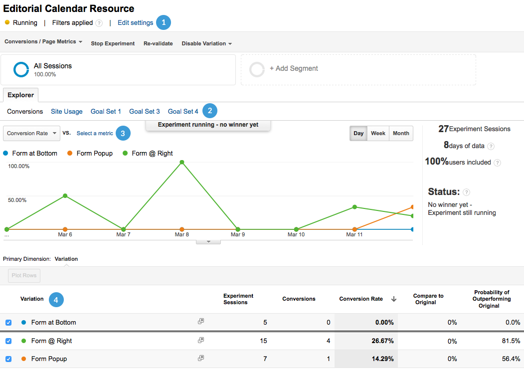 Google Analytics Experiments Results