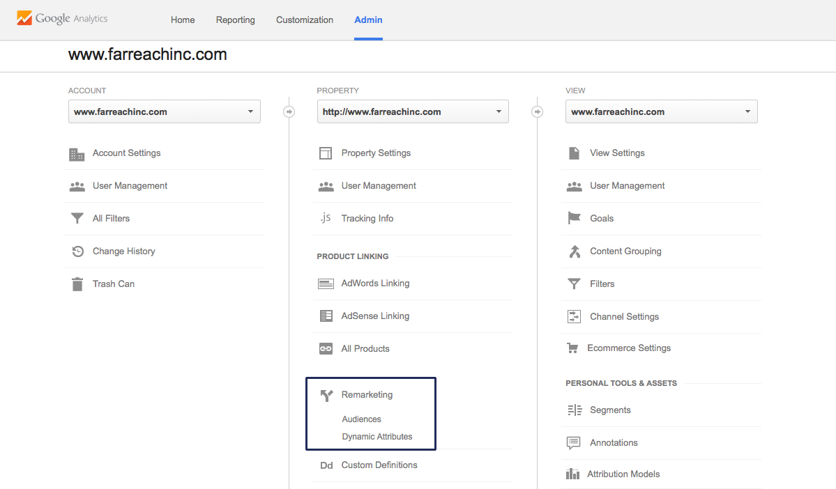 Google Analytics Retargeting