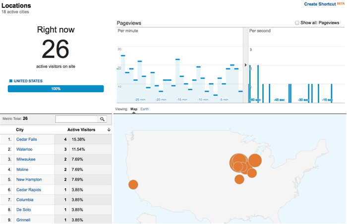 Real-time Google Analytics Locations
