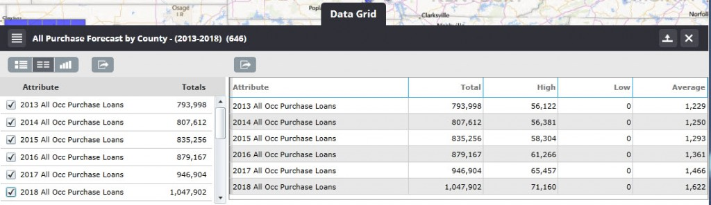 Mortgage MarketSmart Data Grid Table View